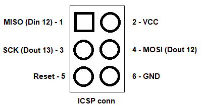 Figura 13: Disposição dos pinos do conector ICSP (vista superior)