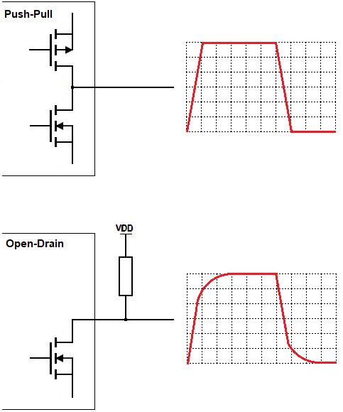 Figura 2: Estágio de saída e forma de onda