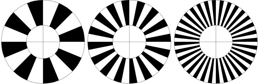 Imagem de três discos de codificador rotativo incremental que geram diferentes número de pulsos por revolução.