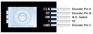 Ilustração da pinagem, ou seja designação dos pinos, de qualquer dos módulos HW-040 ou KY-040, já que são idênticas