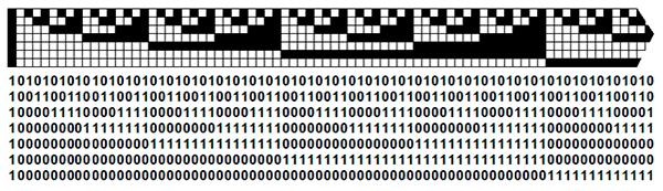 Ilustração do grafismo de uma codificação digital em uma fita de codificador absoluto linear e o correspondente stream de bits representado.