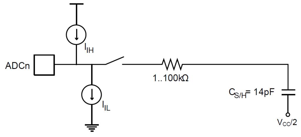 Circuito equivalente simplificado da entrada analógica do ATmega328P